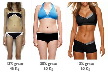 porcentaje graso masa muscular