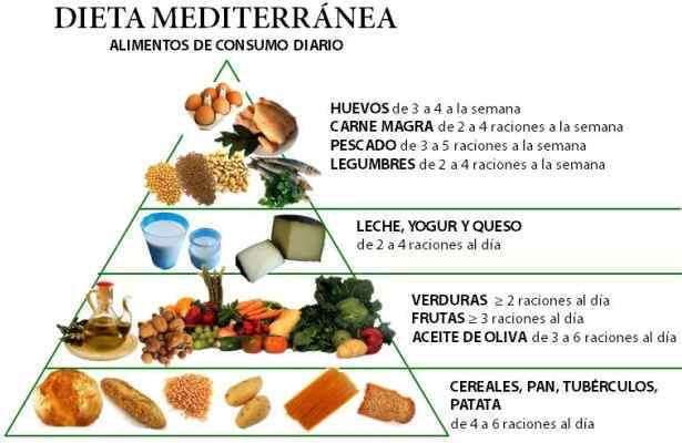 alimentacion-mediterranea.jpg