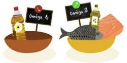 omega-3-and-6